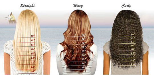 14 black red ombre hair two tones hair weave body wave weft remy we promise the lengths of all feshfen hair extensions are consistent with the description please see the picture below to help you choose the size pmusecretfo Choice Image